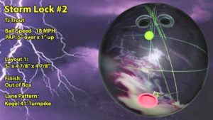 Storm Lock Bowling Ball performance